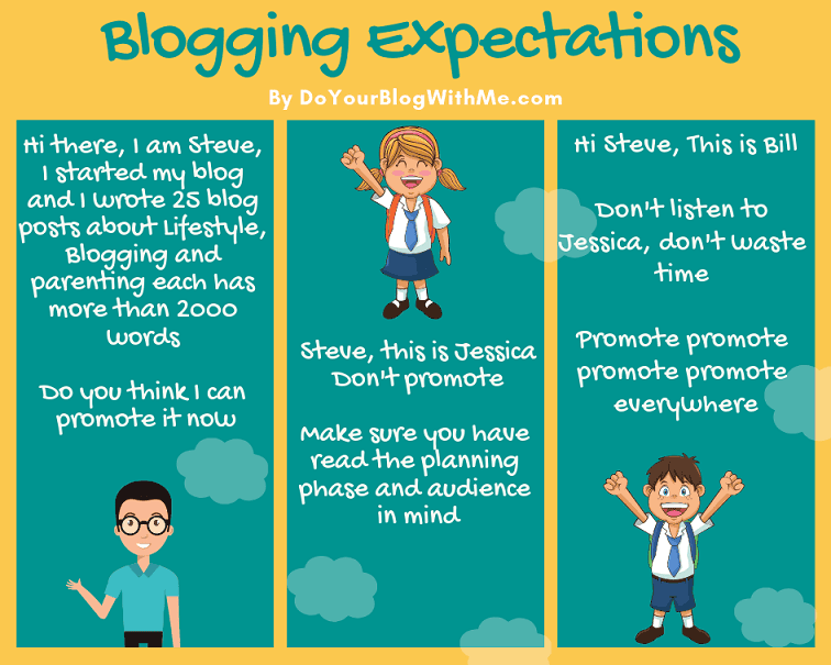 comic on blogging expectations between different bloggers