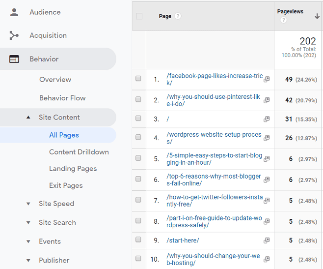 Evaluate blog post traffic by using Google Analytics