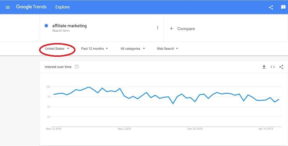 Use Google Trends to find keyword ideas